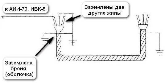 Испытание кабеля повышенным напряжением схема 1