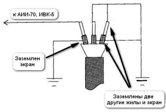 Испытание кабеля повышенным напряжением схема 2