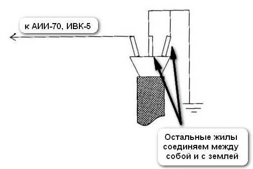 Испытание кабеля повышенным напряжением схема 3