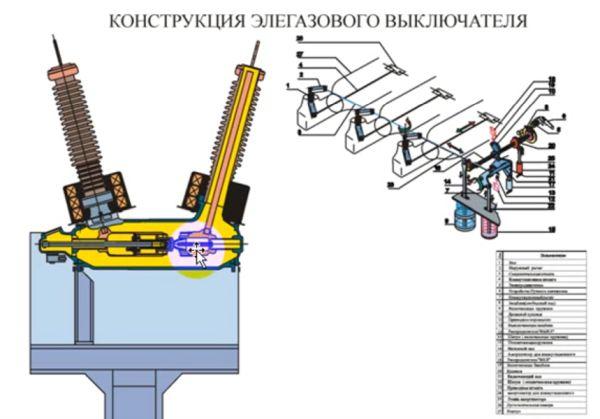 схема элегазового выключателия