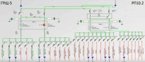 Однолинейная схема электроснабжения