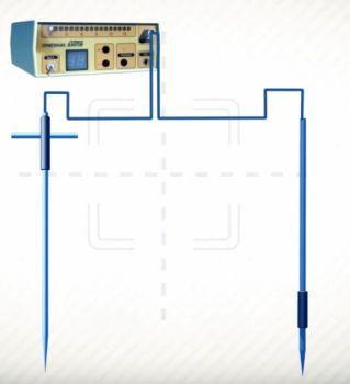 Определение места повреждения оболочки кабеля