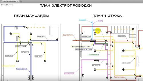 Проектирование электроснабжение садового дома