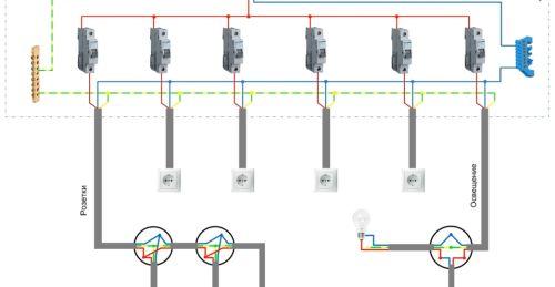 Проектирование сетей электроснабжения здания