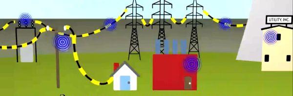смарт сети управления электроэнергией