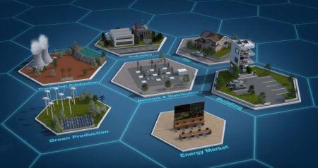 технологии в оборудовании передачи и распределения