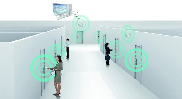 задачи системы контроля и доступа